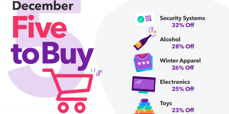 This is the infographic from RetailMeNot's Five Things to Buy in December.